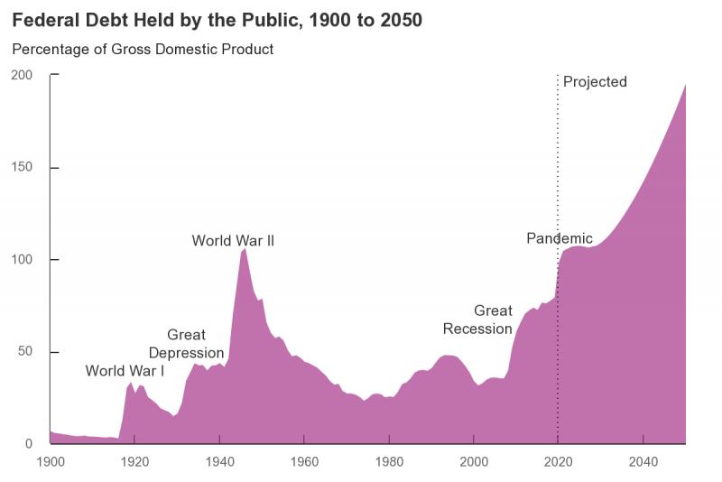 Как поднять пару триллионов из воздуха или финансовая пирамида тысячелетия