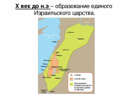 以色列公元前10世纪的形成