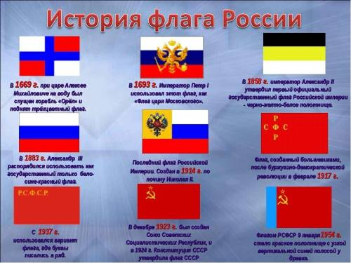 flags of the Russian Empire