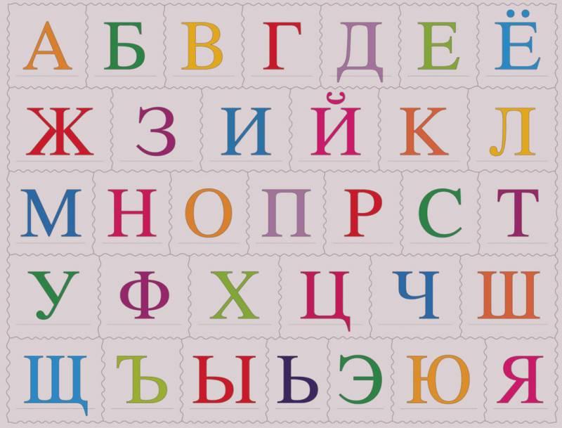25 мая - День филолога: о происхождении некоторых слов в русском языке