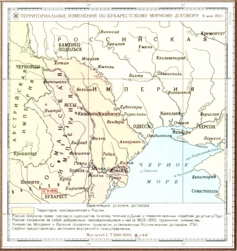 Роль России в существовании Молдовы
