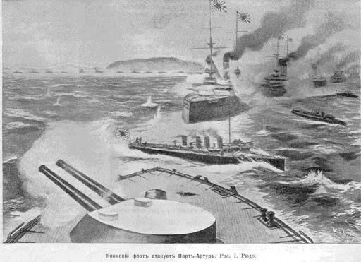 Отставание российской техники в начале XX века