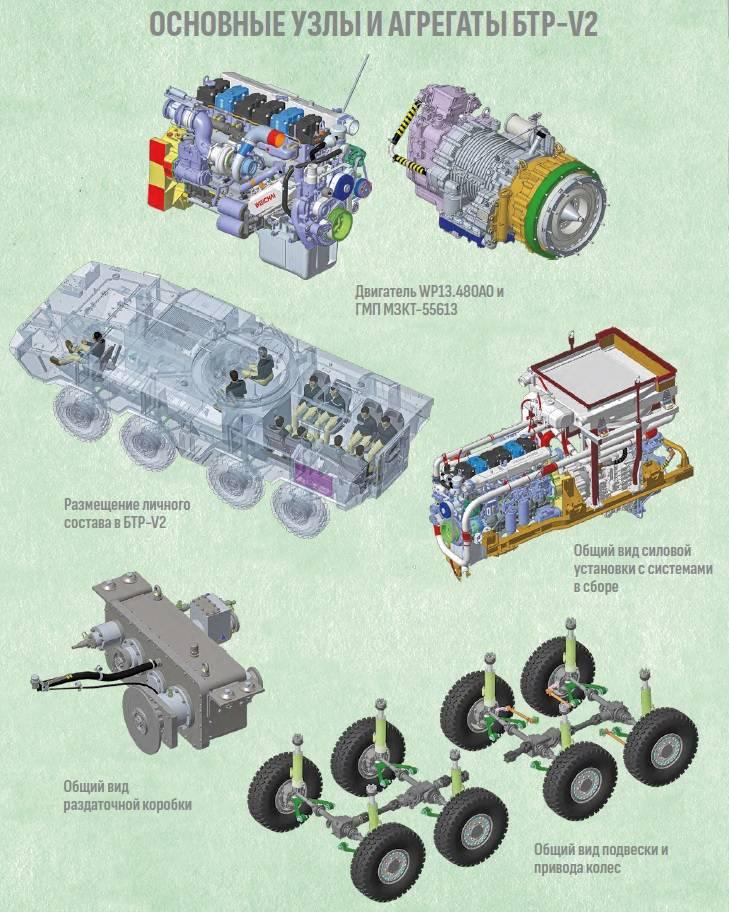 بيلاروس تكشف عن مدرعة حديثة في معرض مينسك العسكري 1624541577_volat-v-2-5