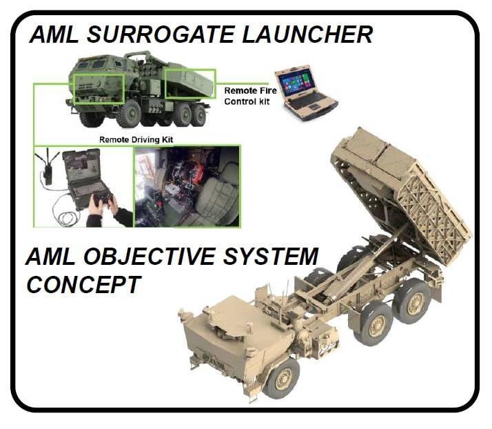 Проект AML. Безэкипажный ракетный комплекс для армии США