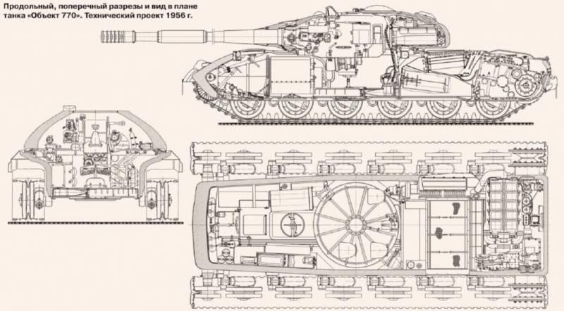 Дизельное ассорти: как Советская армия танковый мотор выбирала
