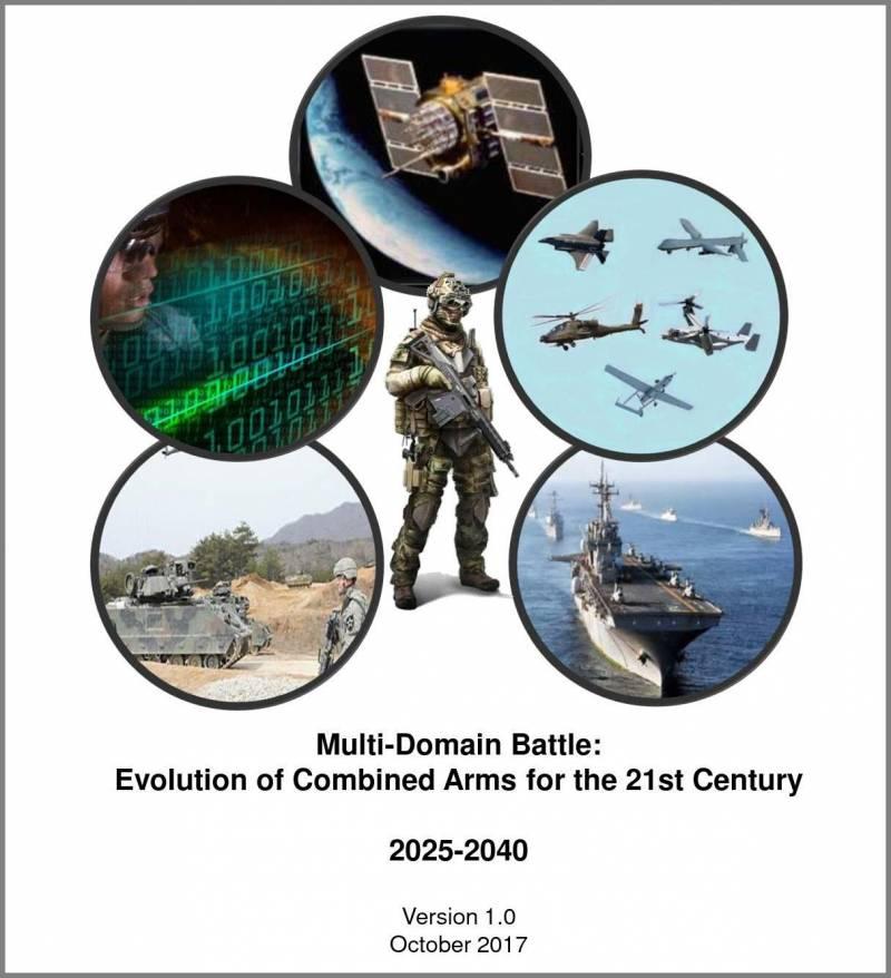 Многодоменные силы – новый уровень интеграции видов вооруженных сил