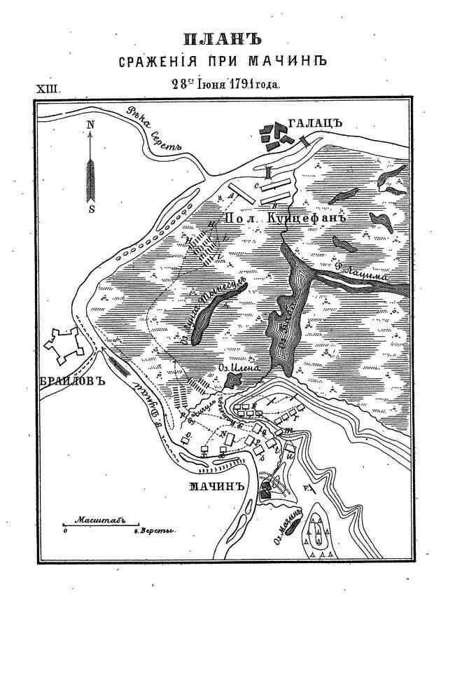 Как русские сокрушили турецкую армию в Мачинском сражении