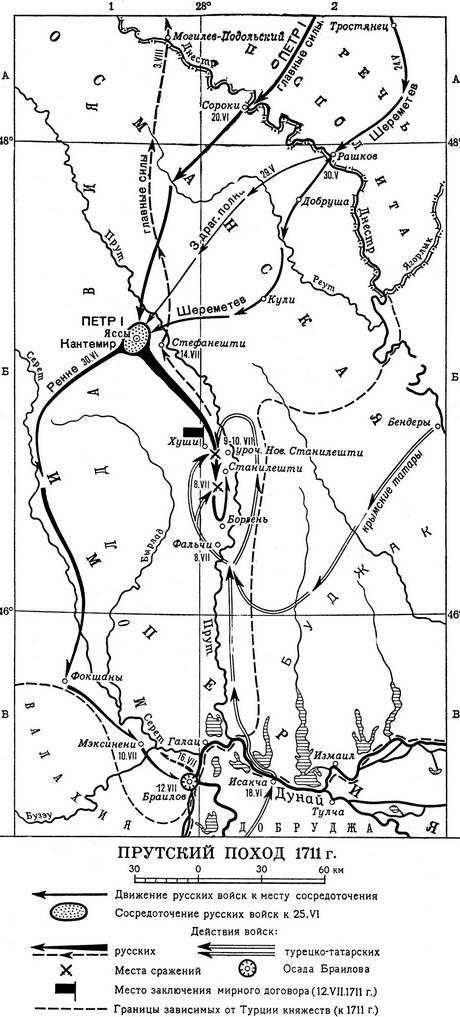 Как царь Пётр упустил возможность разгромить османскую армию на реке Прут