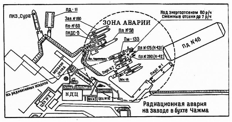 За год до Чернобыля. Катастрофа в бухте Чажма
