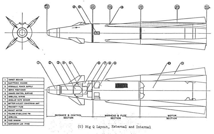 Проект ядерной ракеты «воздух-воздух» AIM-68 Big Q (США)