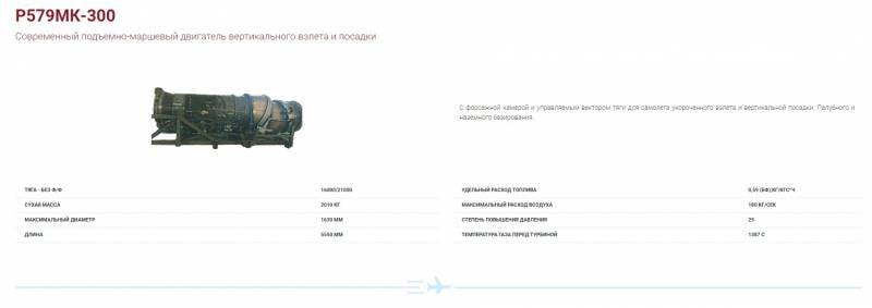 Советское наследство: турбореактивный двигатель пятого поколения на базе «Изделия 79»