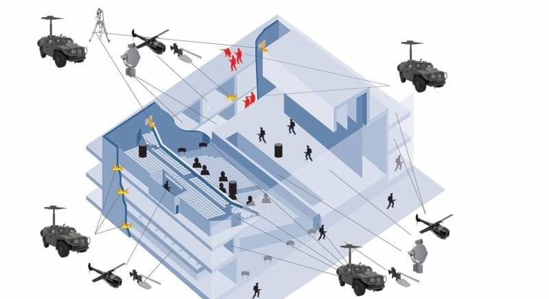 Машина антитеррора: интегрированный пространственно-распределённый снайперский комплекс
