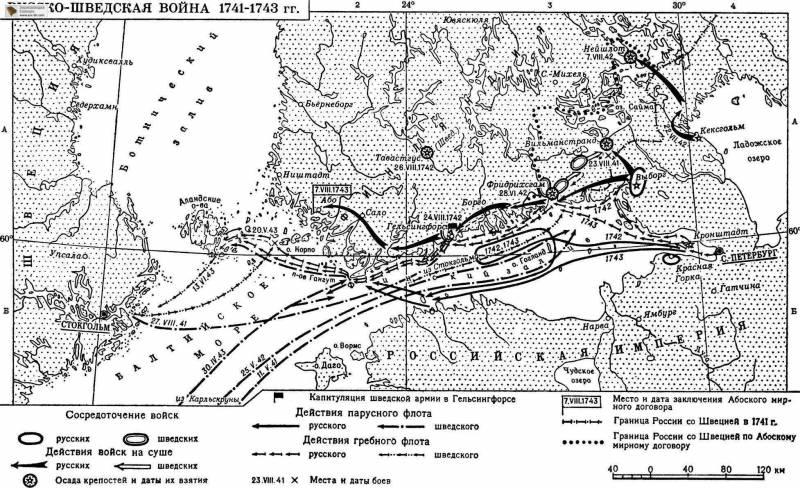 Разгром шведской армии у Вильманстранда