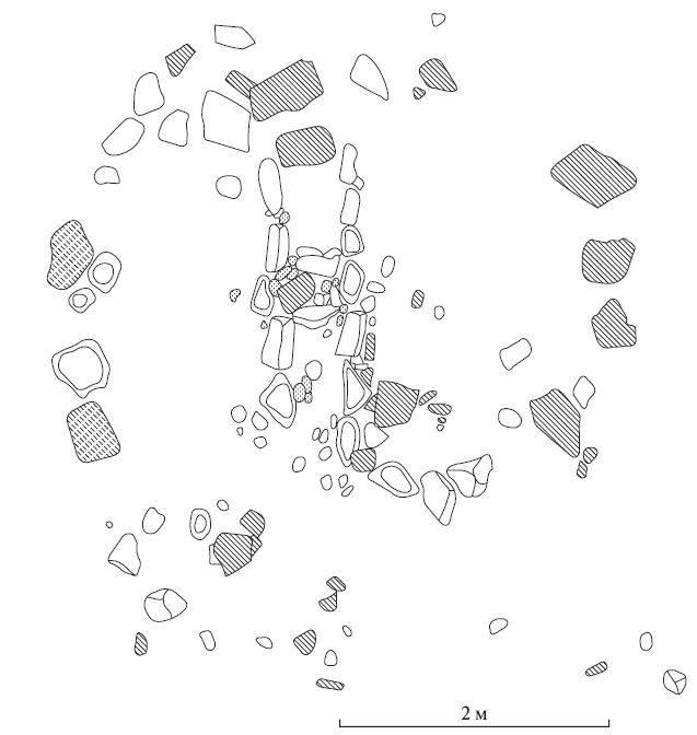 Схема остатков палиоэскимосского жилища с центральным коридором (стоянка «Каннала»)